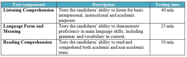 table english test