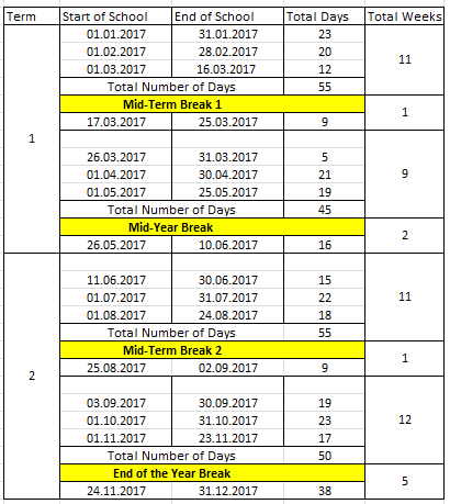 2017 malaysian school term calendar