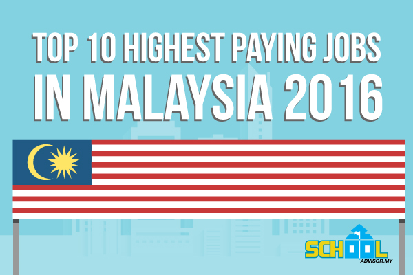 Top 10 Highest Paying Jobs in Malaysia from Salary Explorer Malaysia Jobs on