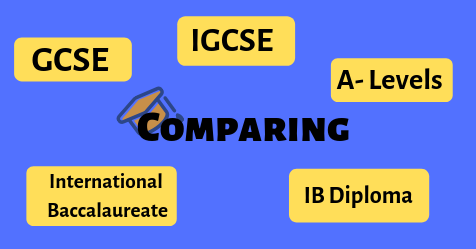 What's the difference between GCSE, IGCSE, A Levels and IB?